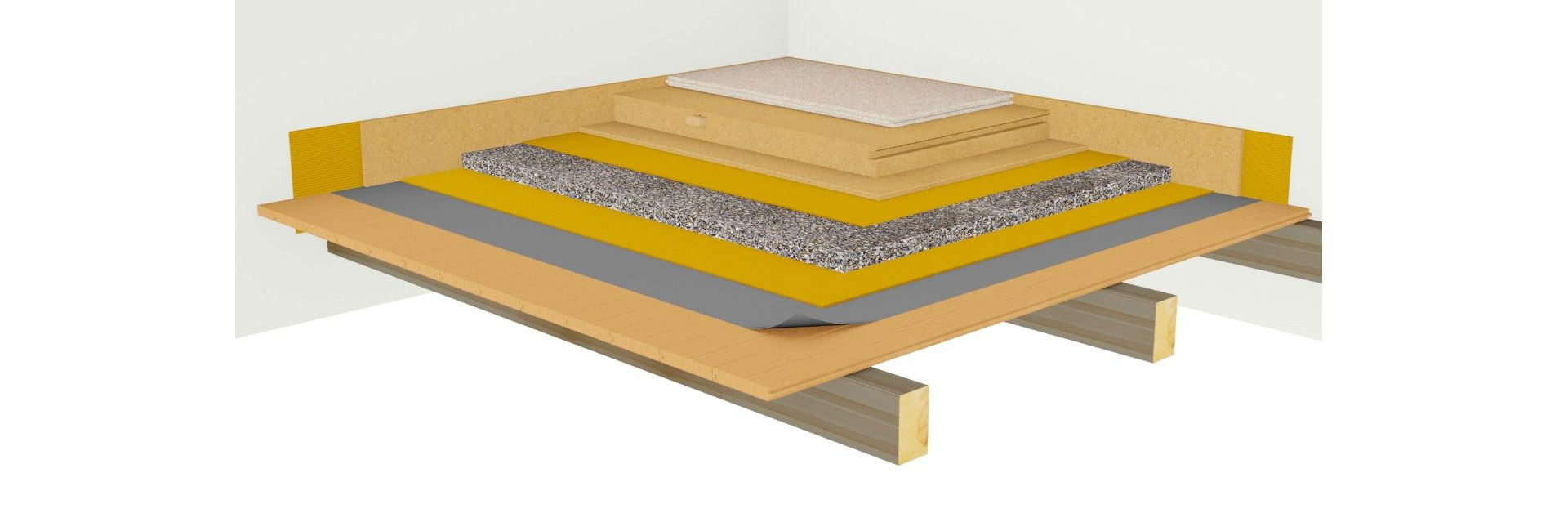 Optimized footfall sound insulation over floorboards
